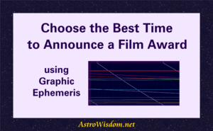 Choose Time for Announcement of Film Award